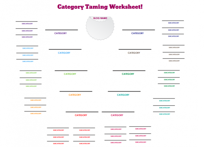 Organize your WordPress Categories Worksheet